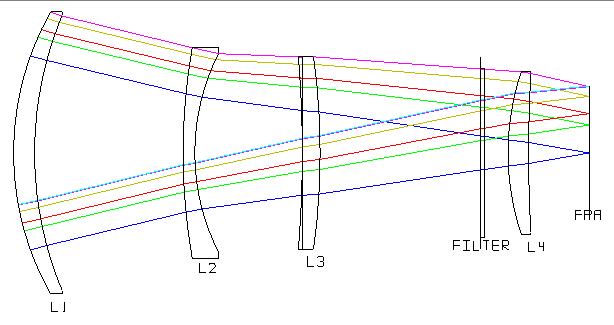 optical01